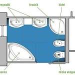 Rozplanowanie miejsca w łazience